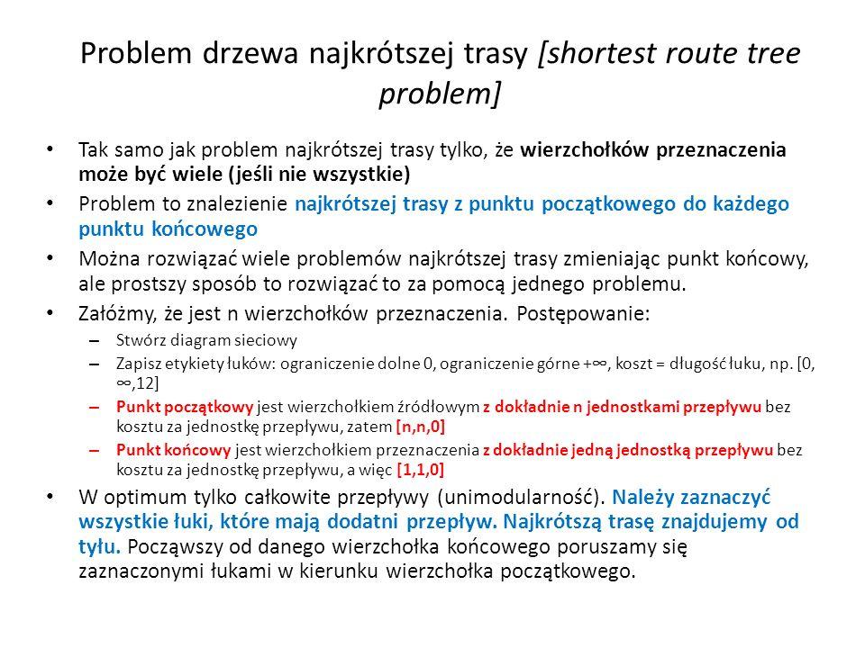 Problem drzewa najkrótszej trasy [shortest route tree problem]